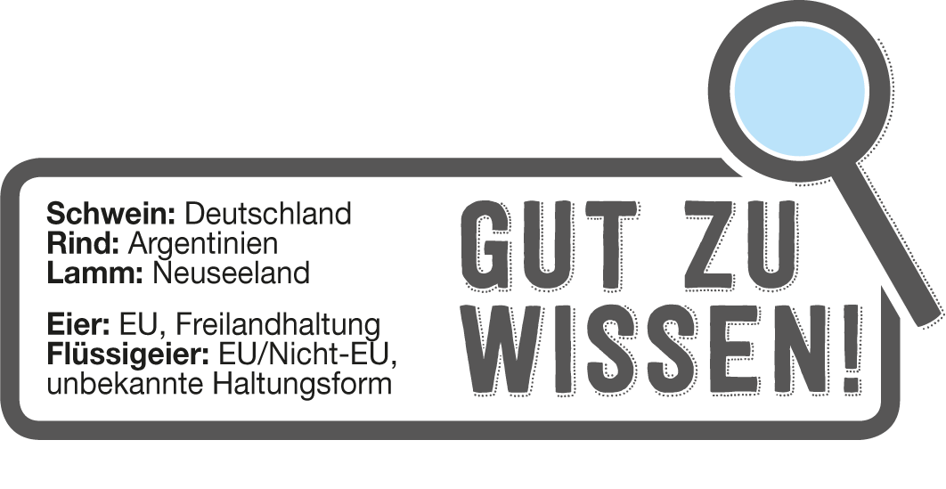 Gut zu wissen (International)