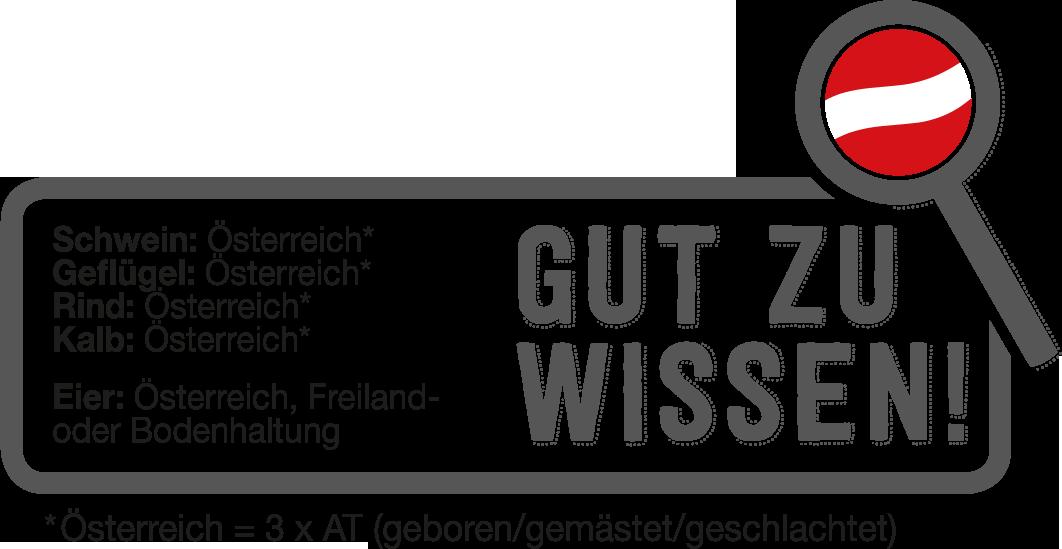 Gut zu wissen (Österreich)